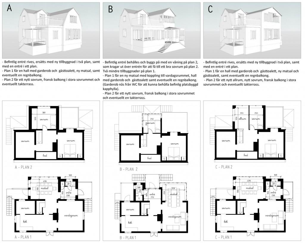 FRÖ arkitektur